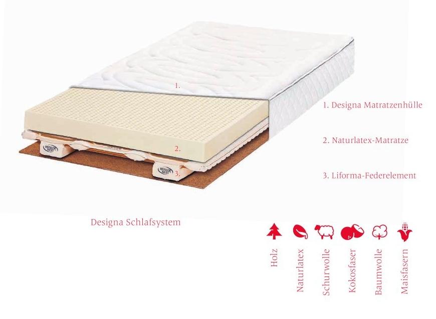 h sler nest designa moebelhaus. Black Bedroom Furniture Sets. Home Design Ideas